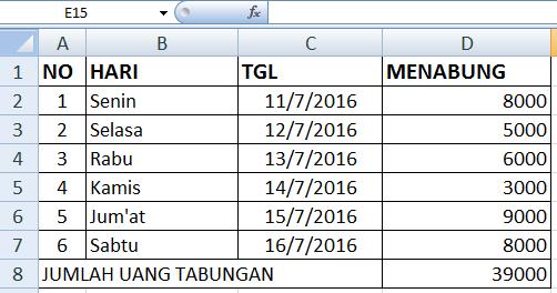 Contoh Tabel Di Microsoft Excel Materi Tik Kelas 5 Sd Tenjocity
