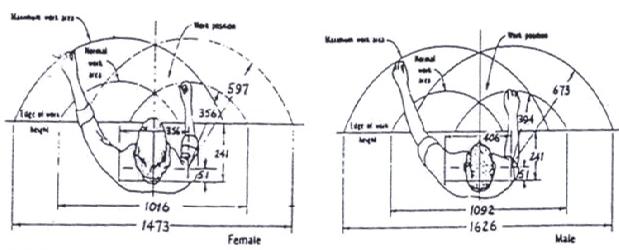 rancangan disain meja lab komputer sd