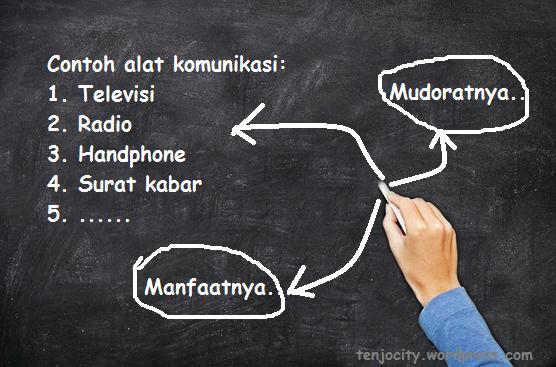 materi micreteaching guru TIK