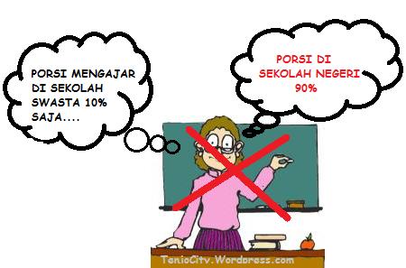 tips mengelola guru di sekolah swasta